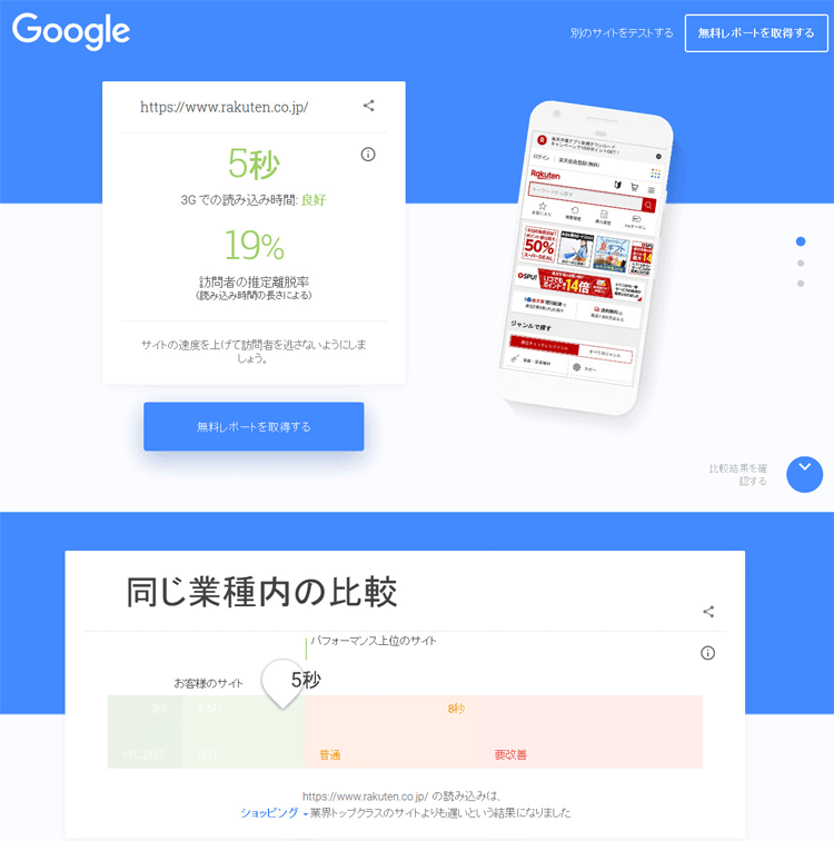 Test My Site 結果