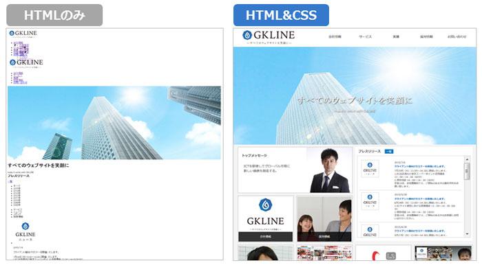 htmlとcssの比較